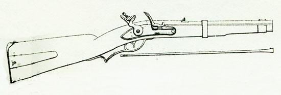 Die Waffen der k.k. österreichischen Armee